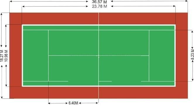 Tenis Kortu Saha Ölçüleri